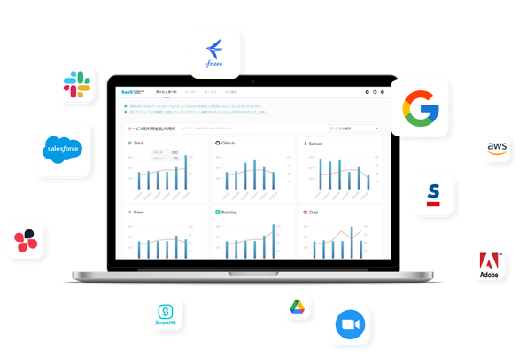SaaS Management Platform by ITreviewイメージ