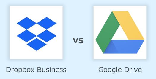 Dropbox Business、Google Driveの比較